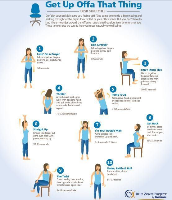 Desk Stretches